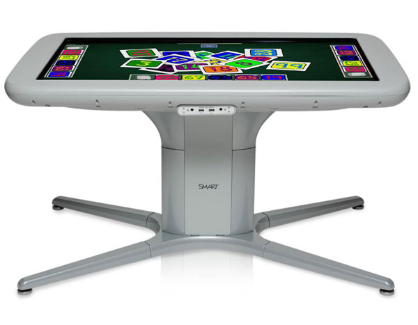 We present document camera smart table - Tavolo multimediale ...